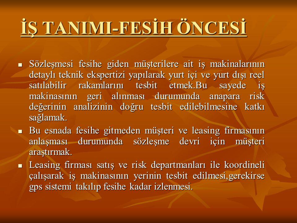 İŞ TANIMI-FESİH ÖNCESİ