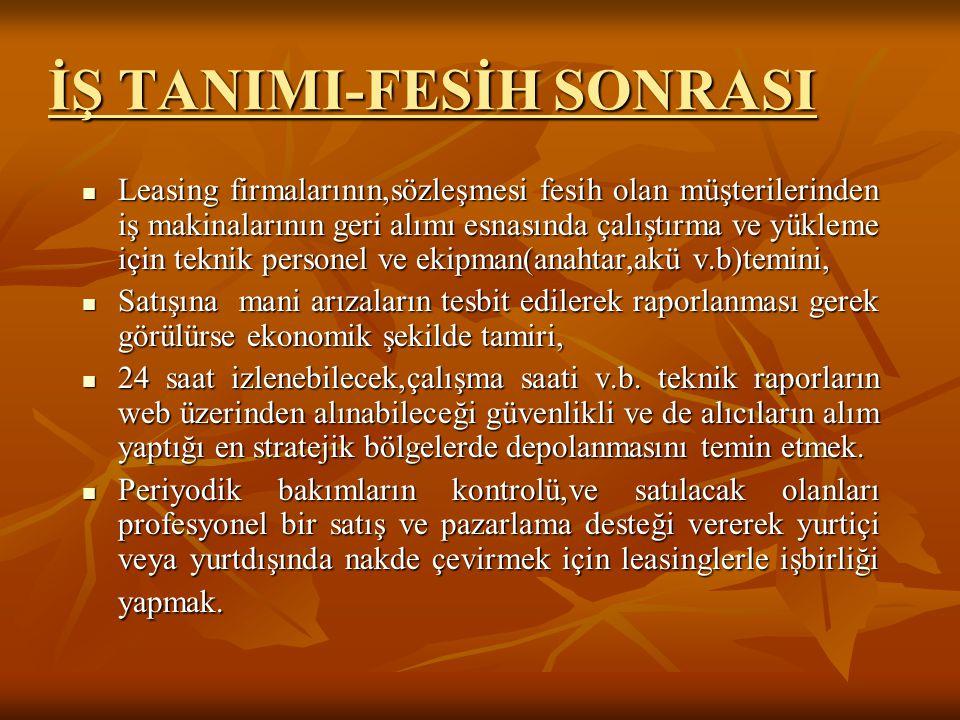 İŞ TANIMI-FESİH SONRASI