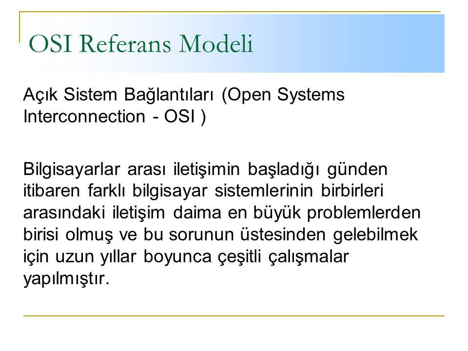 OSI Referans Modeli Açık Sistem Bağlantıları (Open Systems Interconnection - OSI )