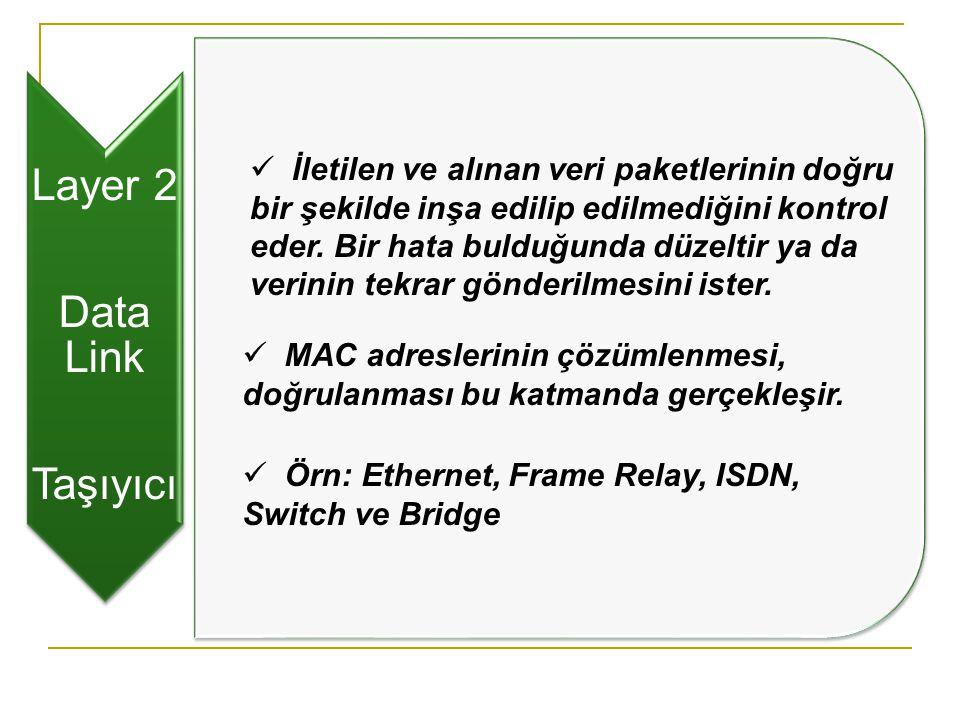 MAC adreslerinin çözümlenmesi, doğrulanması bu katmanda gerçekleşir.
