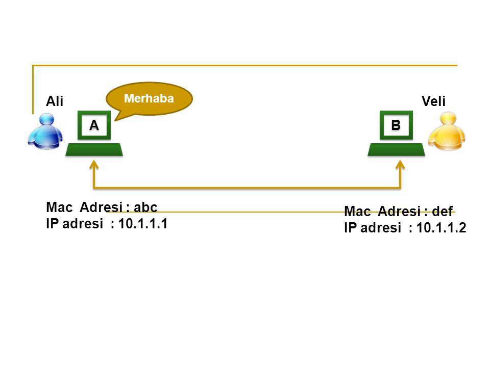 Ali Veli A B Mac Adresi : abc IP adresi : 10.1.1.1 Mac Adresi : def