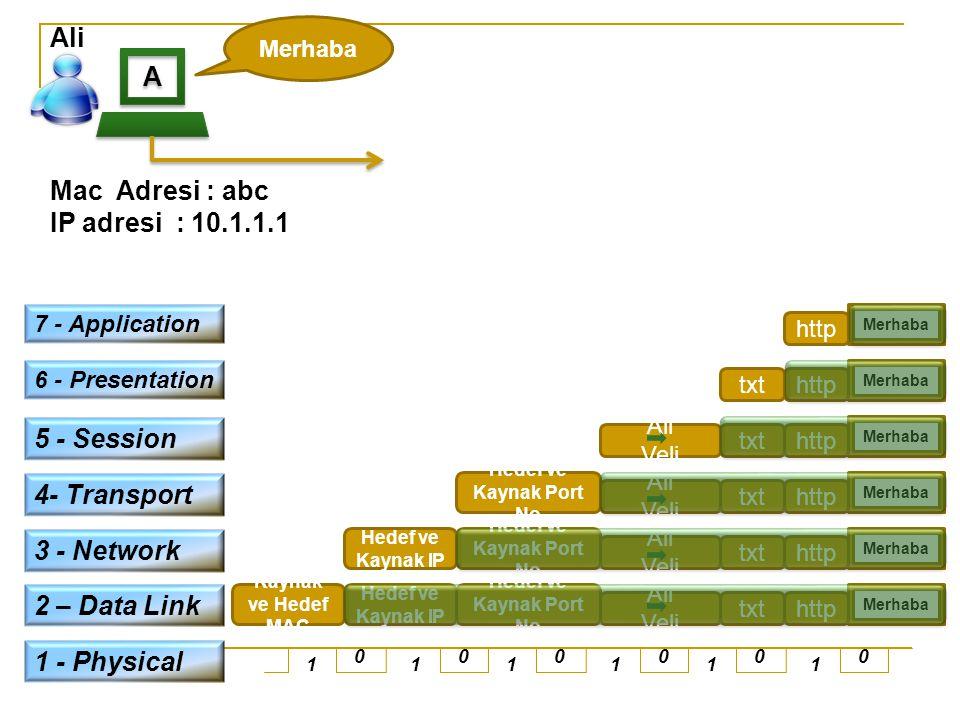 Ali A Mac Adresi : abc IP adresi : 10.1.1.1 5 - Session 4- Transport