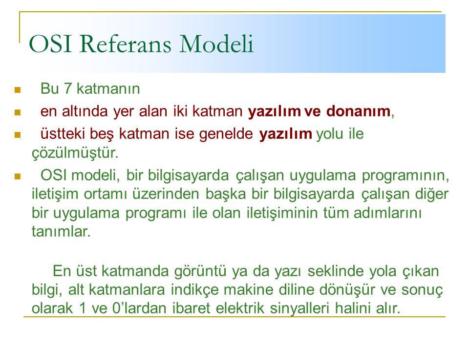 OSI Referans Modeli Bu 7 katmanın