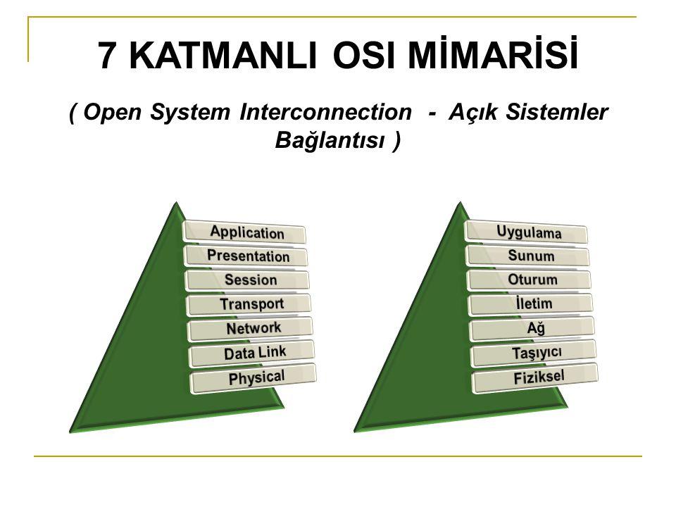 ( Open System Interconnection - Açık Sistemler Bağlantısı )