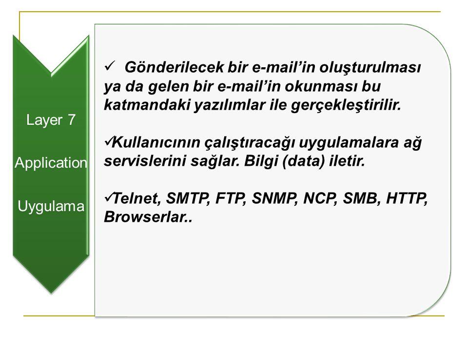 Telnet, SMTP, FTP, SNMP, NCP, SMB, HTTP, Browserlar..