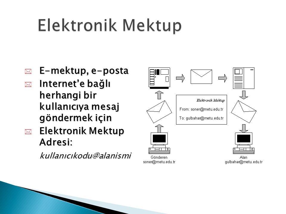 Elektronik Mektup E-mektup, e-posta