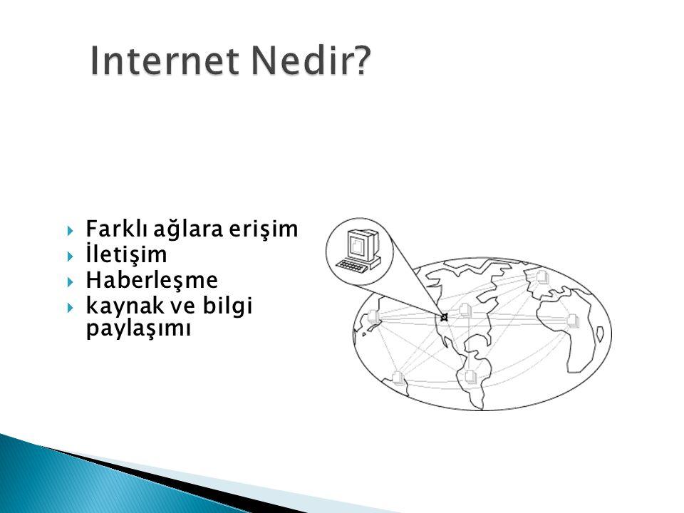 Internet Nedir Farklı ağlara erişim İletişim Haberleşme
