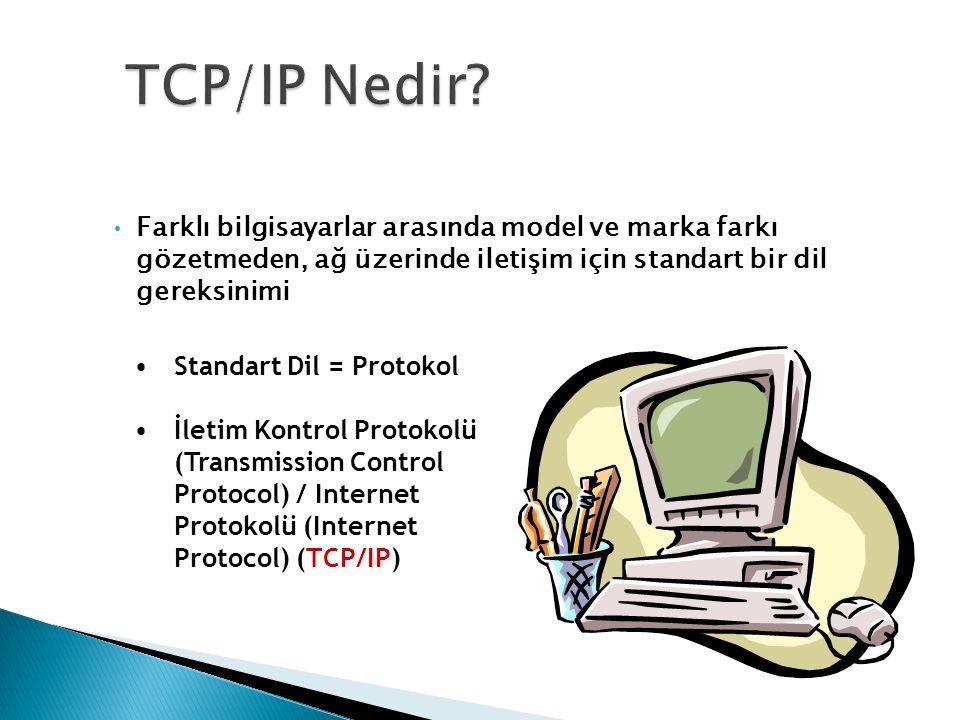 TCP/IP Nedir Farklı bilgisayarlar arasında model ve marka farkı gözetmeden, ağ üzerinde iletişim için standart bir dil gereksinimi.