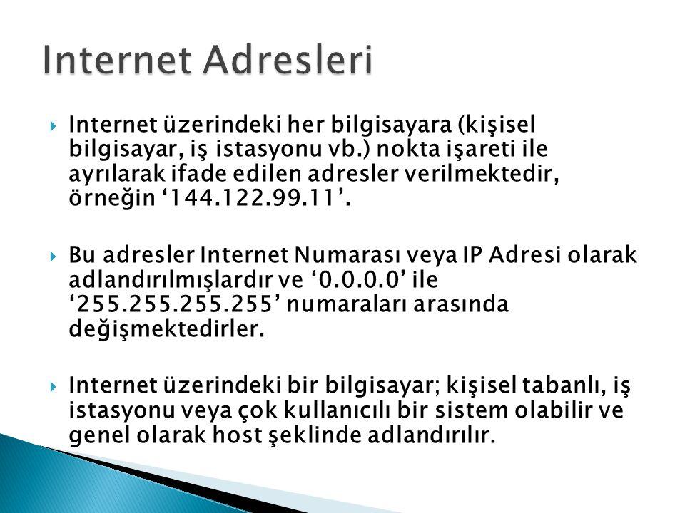 Internet Adresleri