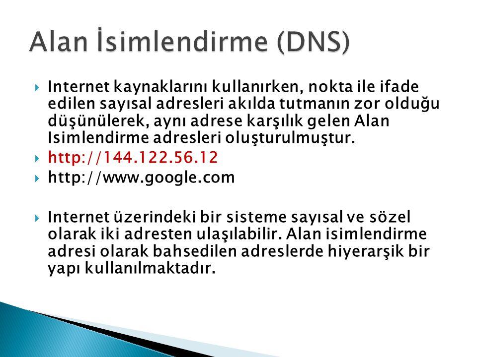 Alan İsimlendirme (DNS)