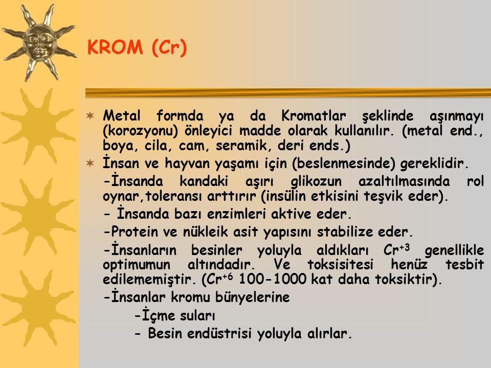 KROM (Cr)