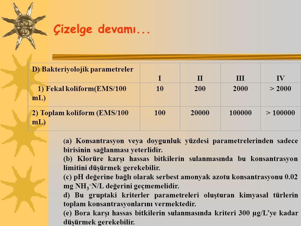 Çizelge devamı... D) Bakteriyolojik parametreler I II III IV