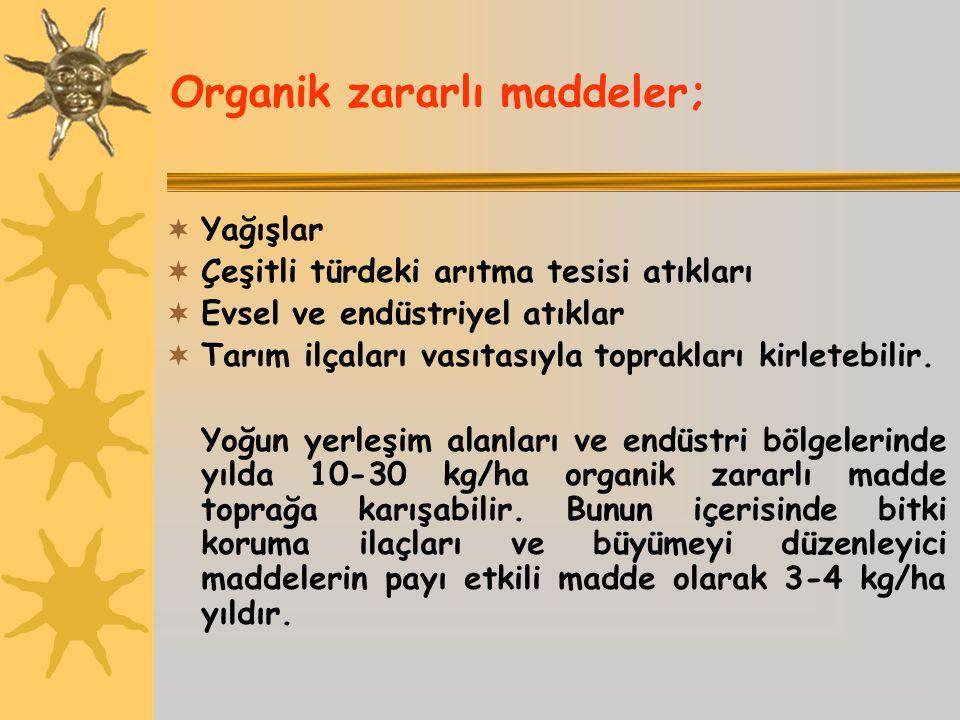 Organik zararlı maddeler;