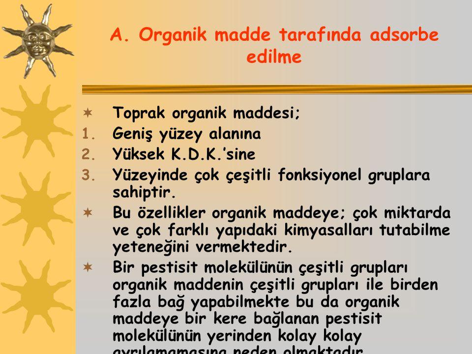 A. Organik madde tarafında adsorbe edilme