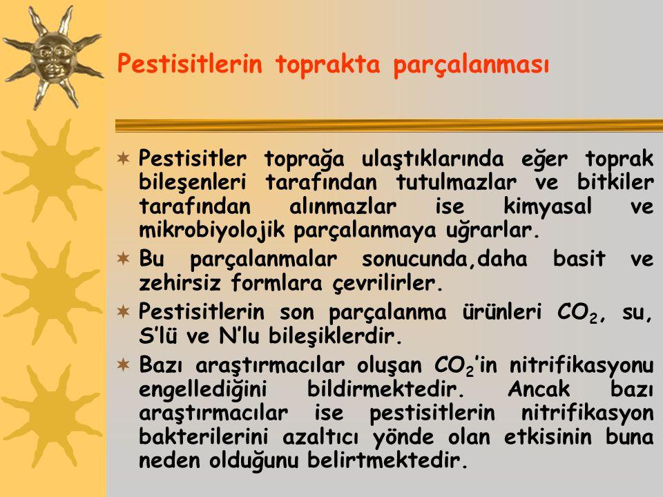 Pestisitlerin toprakta parçalanması