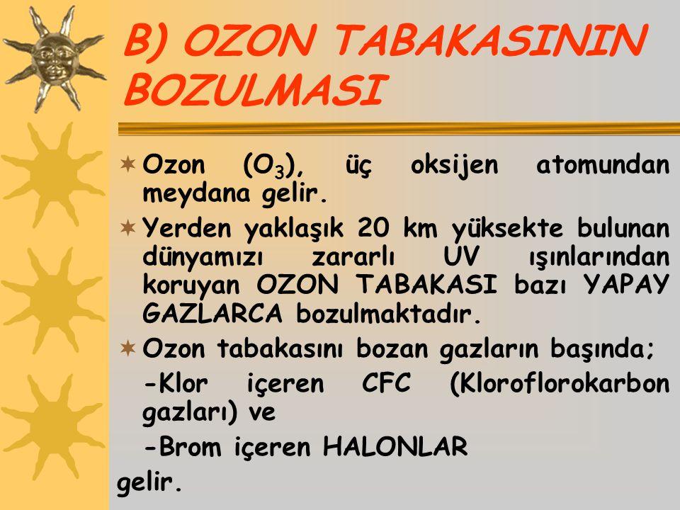 B) OZON TABAKASININ BOZULMASI