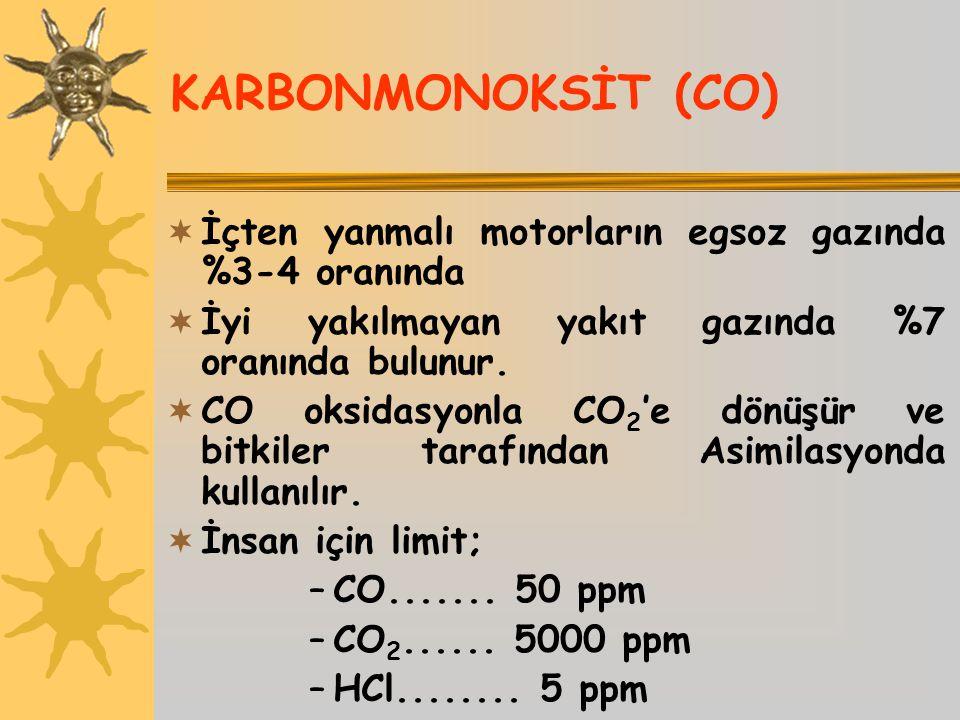 KARBONMONOKSİT (CO) İçten yanmalı motorların egsoz gazında %3-4 oranında. İyi yakılmayan yakıt gazında %7 oranında bulunur.