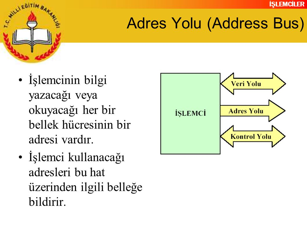 Adres Yolu (Address Bus)