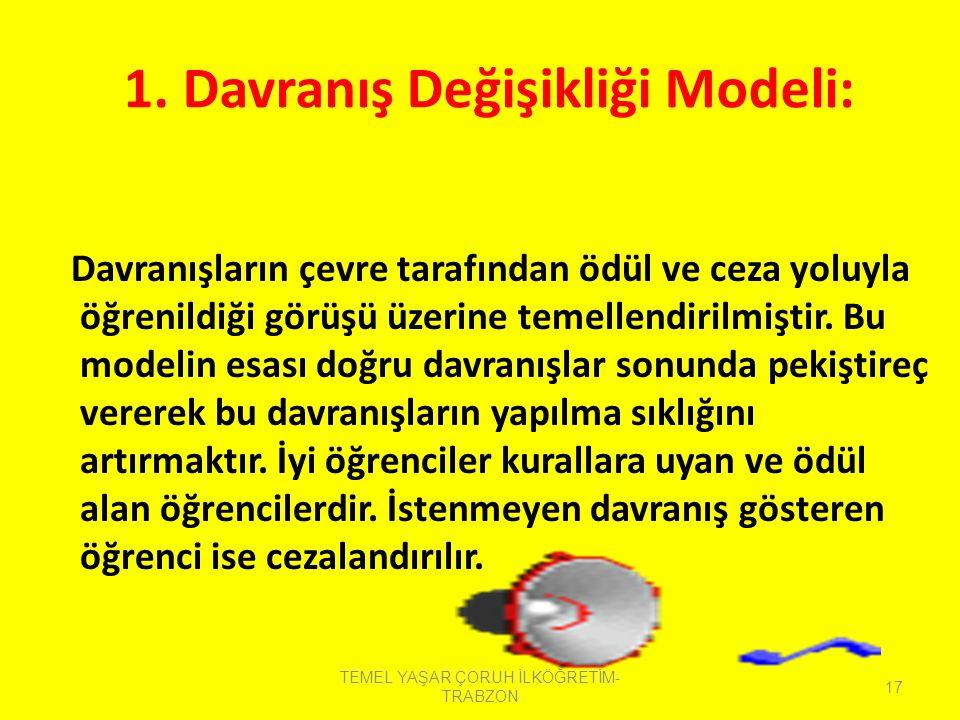 1. Davranış Değişikliği Modeli: