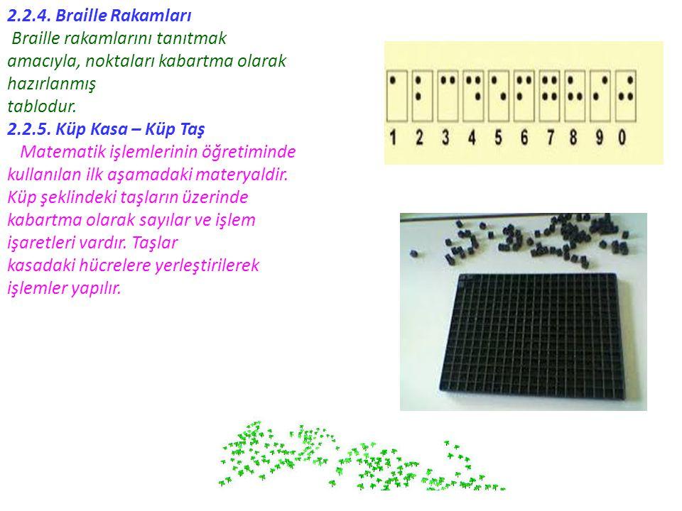 2.2.4. Braille Rakamları Braille rakamlarını tanıtmak amacıyla, noktaları kabartma olarak hazırlanmış.