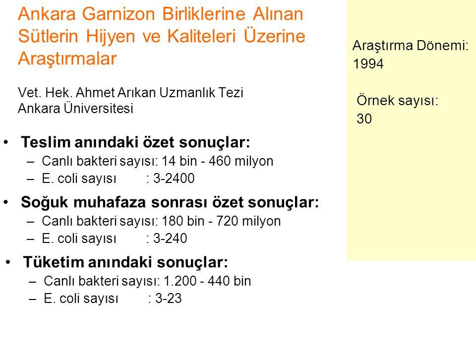 Ankara Garnizon Birliklerine Alınan Sütlerin Hijyen ve Kaliteleri Üzerine Araştırmalar Vet. Hek. Ahmet Arıkan Uzmanlık Tezi Ankara Üniversitesi