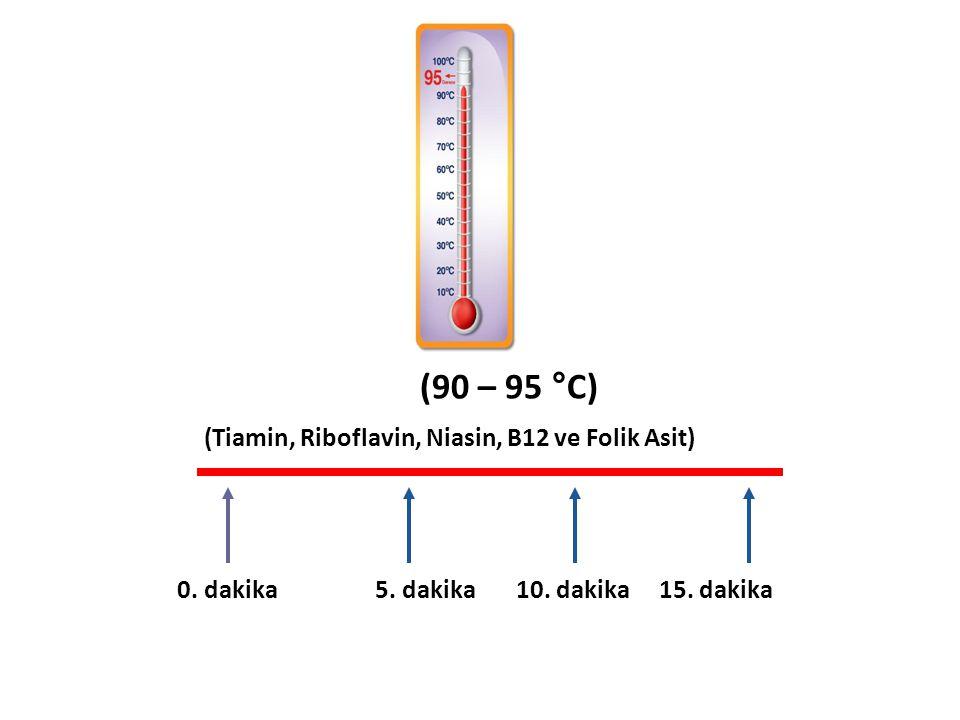 (90 – 95 °C) (Tiamin, Riboflavin, Niasin, B12 ve Folik Asit)