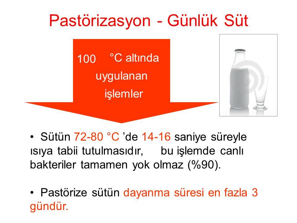 Pastörizasyon - Günlük Süt