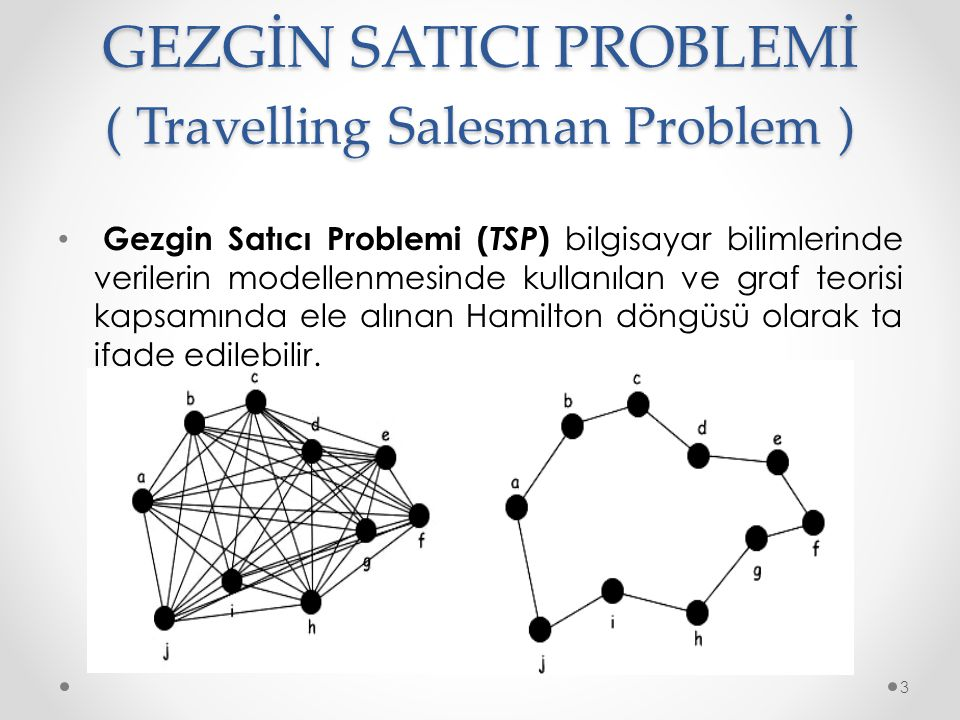 GEZGİN SATICI PROBLEMİ ( Travelling Salesman Problem )