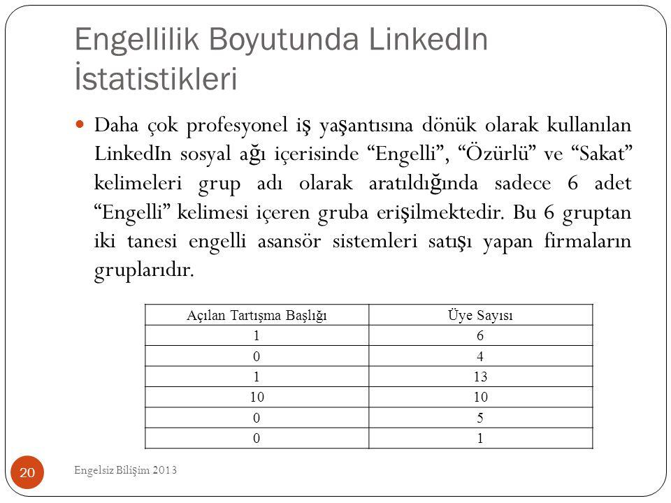Engellilik Boyutunda LinkedIn İstatistikleri