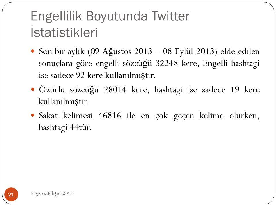 Engellilik Boyutunda Twitter İstatistikleri