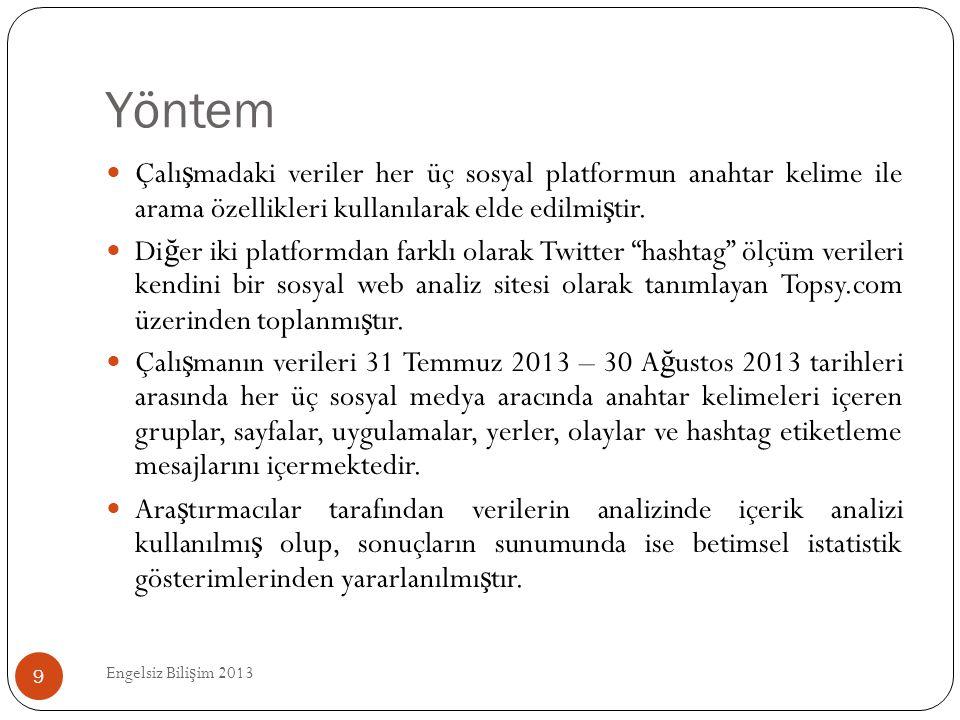 Yöntem Çalışmadaki veriler her üç sosyal platformun anahtar kelime ile arama özellikleri kullanılarak elde edilmiştir.