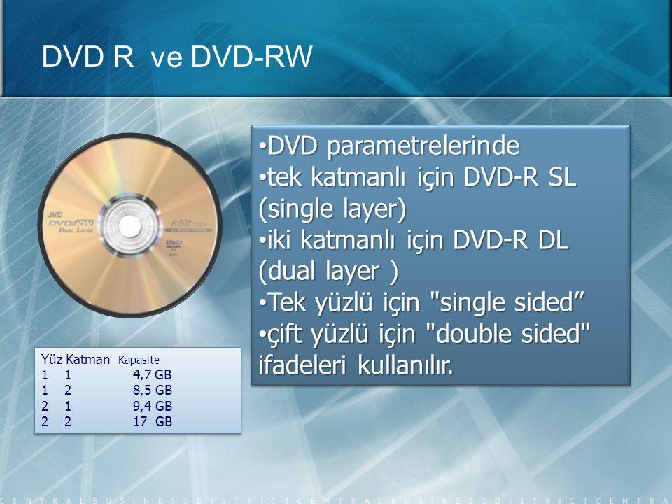 DVD R ve DVD-RW DVD parametrelerinde