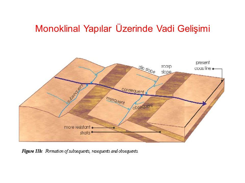 Monoklinal Yapılar Üzerinde Vadi Gelişimi