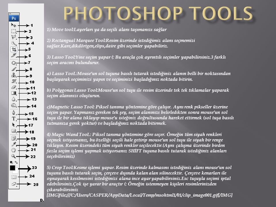 Photoshop tools