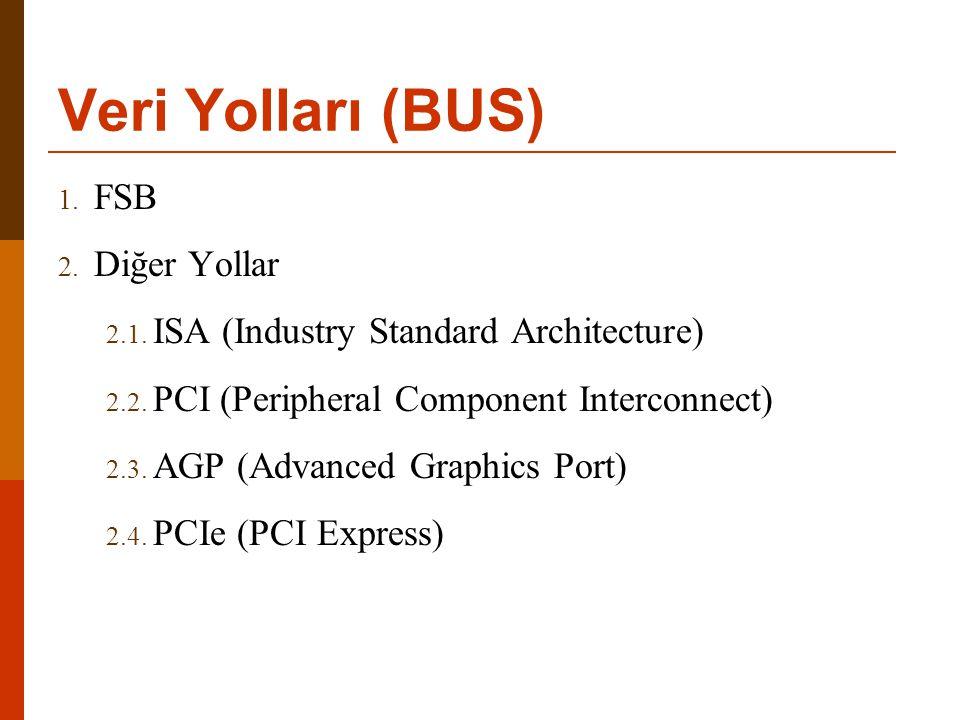 Veri Yolları (BUS) FSB Diğer Yollar