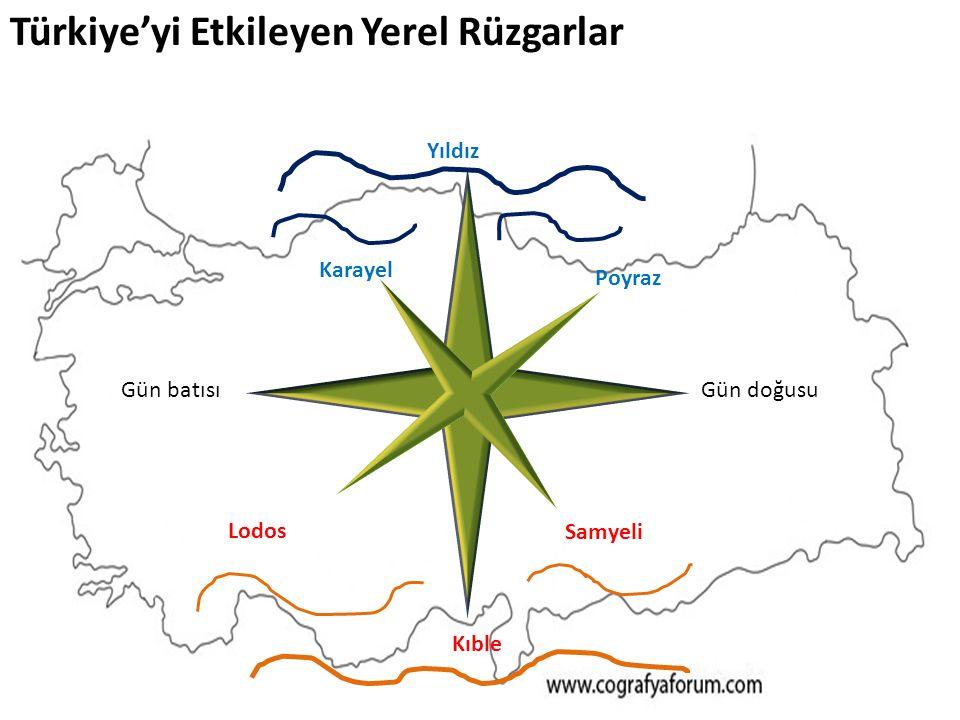 Türkiye'yi Etkileyen Yerel Rüzgarlar