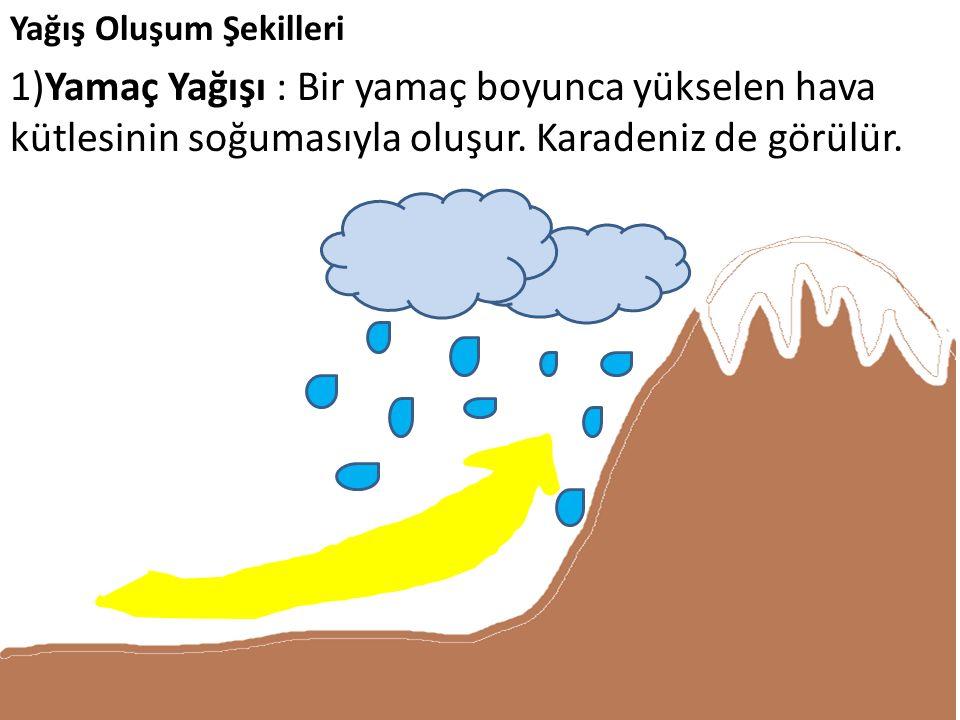 Yağış Oluşum Şekilleri