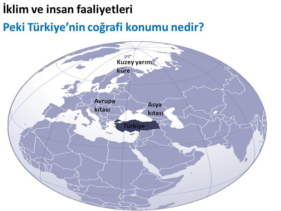 İklim ve insan faaliyetleri Peki Türkiye'nin coğrafi konumu nedir