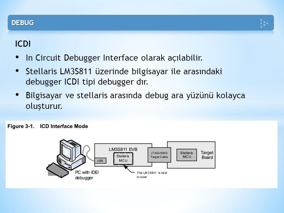 In Circuit Debugger Interface olarak açılabilir.