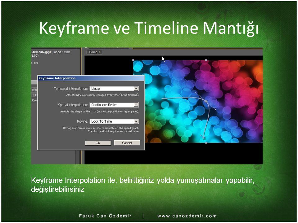 Keyframe ve Timeline Mantığı