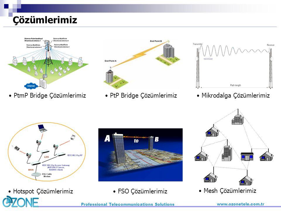 Çözümlerimiz PtmP Bridge Çözümlerimiz PtP Bridge Çözümlerimiz
