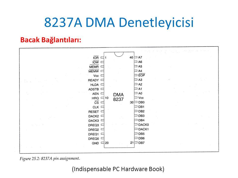 8237A DMA Denetleyicisi Bacak Bağlantıları: