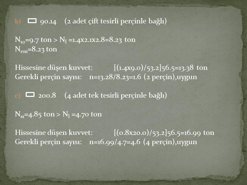 90.14 (2 adet çift tesirli perçinle bağlı)