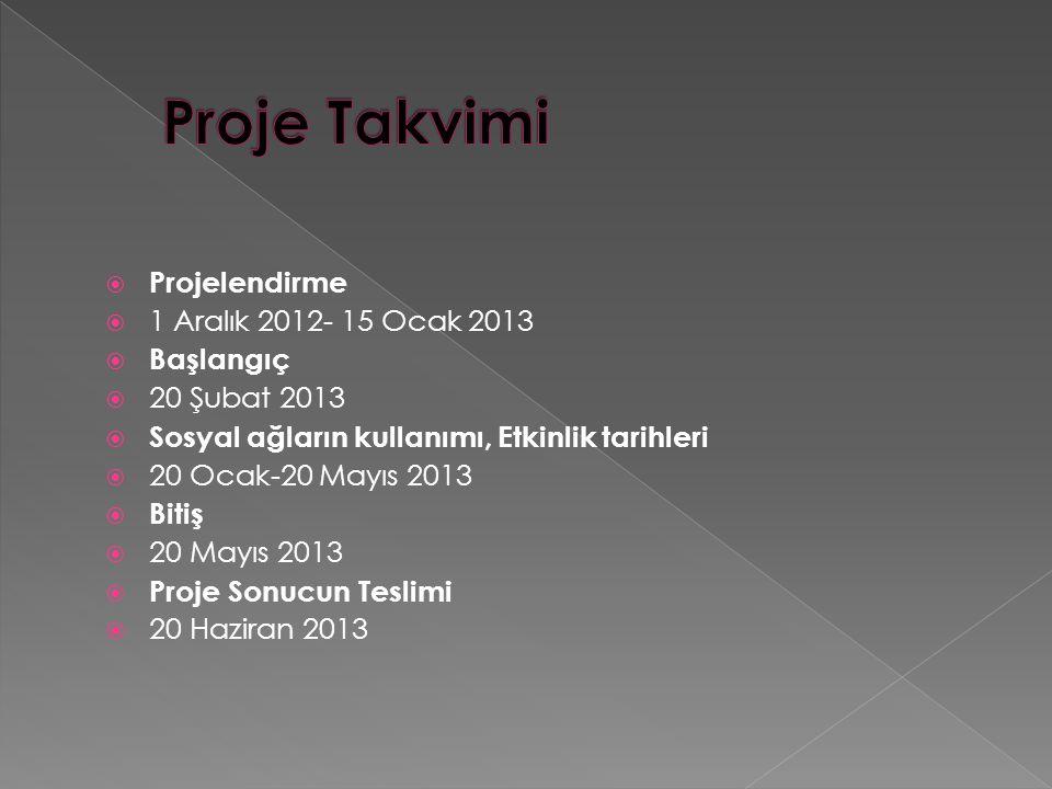 Proje Takvimi Projelendirme 1 Aralık 2012- 15 Ocak 2013 Başlangıç