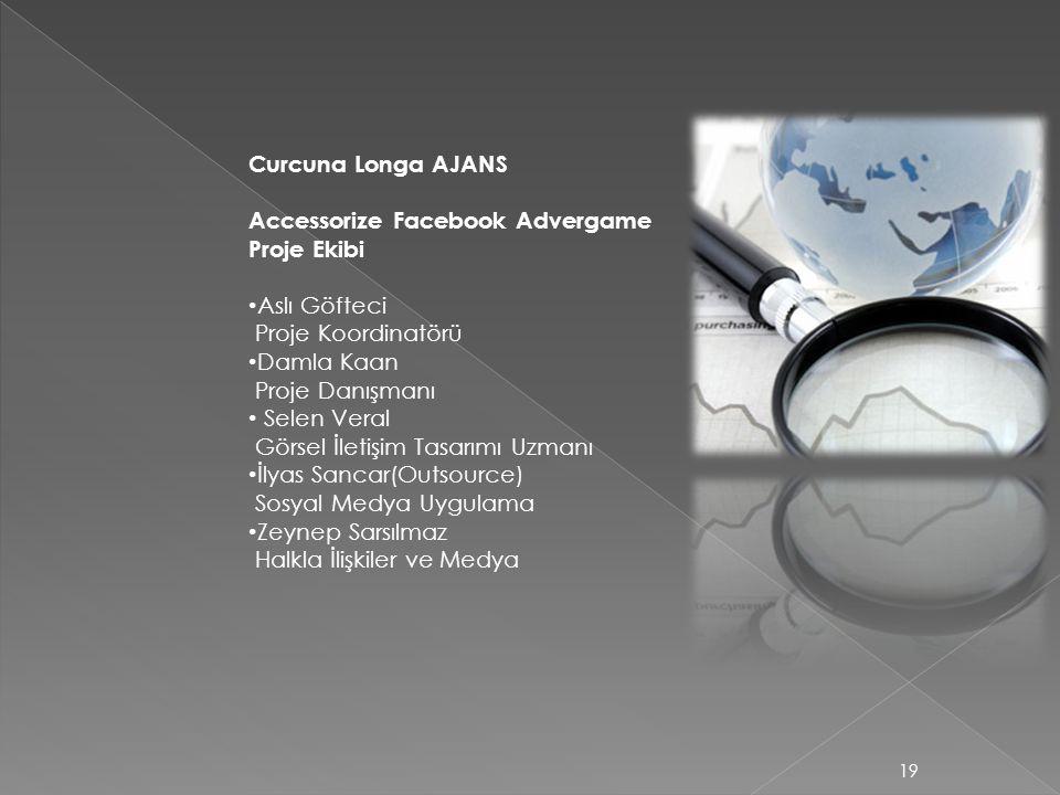 Curcuna Longa AJANS Accessorize Facebook Advergame Proje Ekibi. Aslı Göfteci. Proje Koordinatörü.