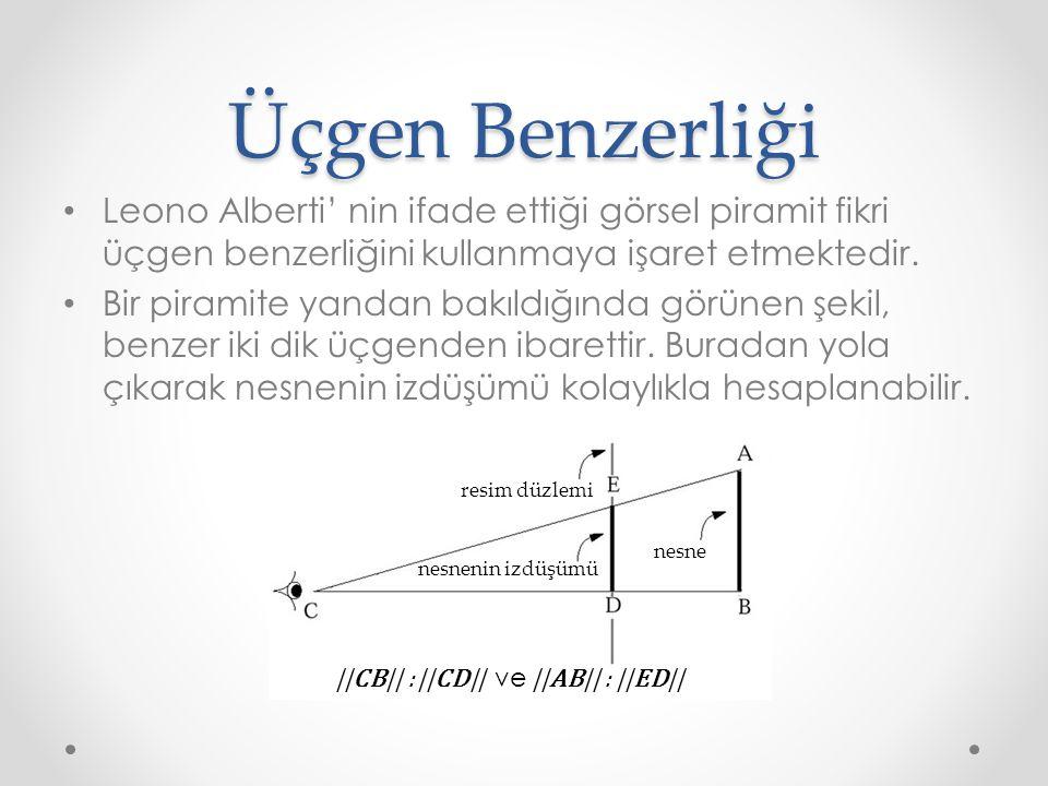 Üçgen Benzerliği Leono Alberti' nin ifade ettiği görsel piramit fikri üçgen benzerliğini kullanmaya işaret etmektedir.
