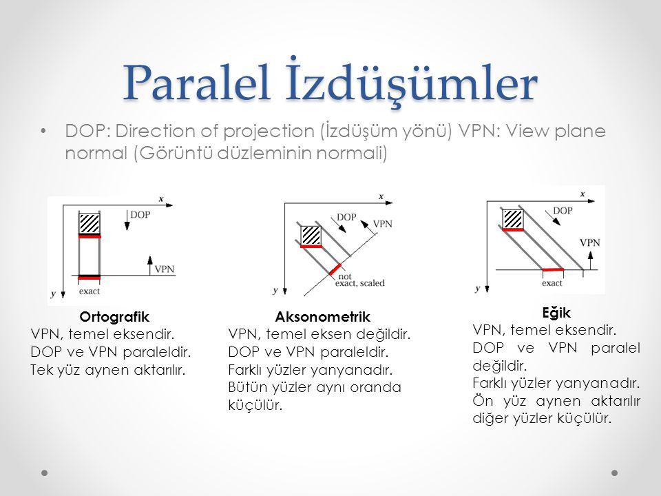 Paralel İzdüşümler DOP: Direction of projection (İzdüşüm yönü) VPN: View plane normal (Görüntü düzleminin normali)