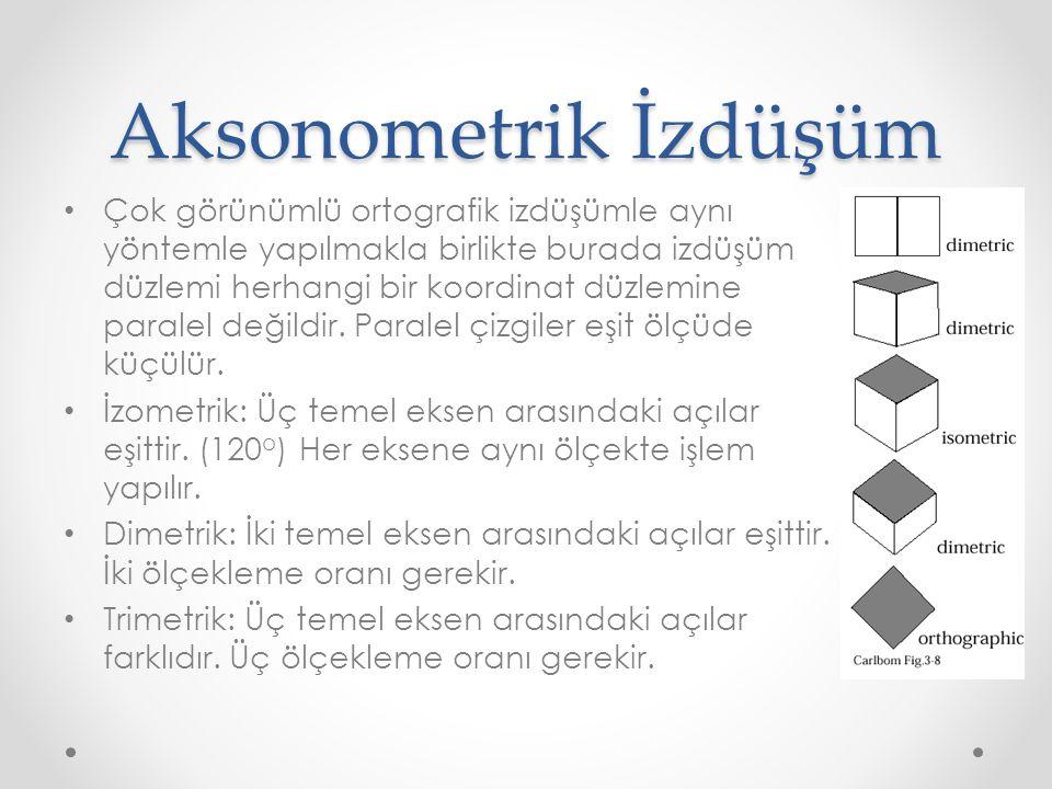 Aksonometrik İzdüşüm