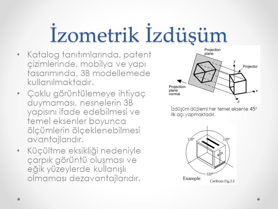 İzometrik İzdüşüm Katalog tanıtımlarında, patent çizimlerinde, mobilya ve yapı tasarımında, 3B modellemede kullanılmaktadır.