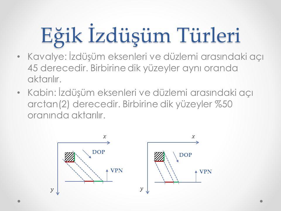 Eğik İzdüşüm Türleri Kavalye: İzdüşüm eksenleri ve düzlemi arasındaki açı 45 derecedir. Birbirine dik yüzeyler aynı oranda aktarılır.